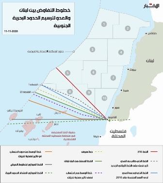 مفاوضات الترسيم: خط العدوّ إلى ما بعد صيدا... ولبنان يردّ بما بعد حيفا!