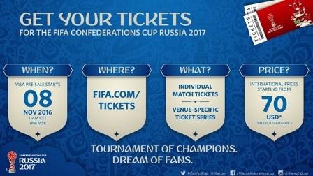 طرح تذاكر مباريات كأس القارات