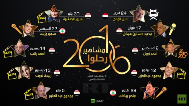 انفوجرافيك: مشاهير رحلوا في 2016