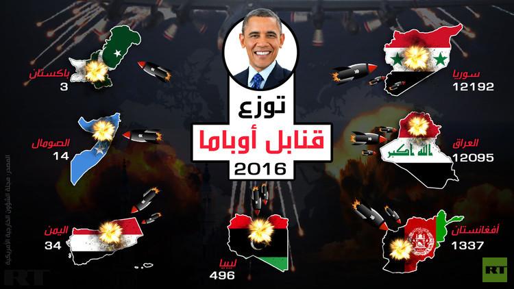 إنفوجرافيك: توزع قنابل أوباما 2016