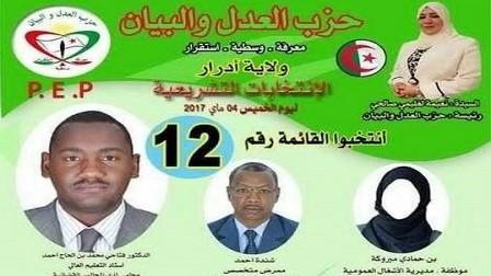 انتخابات الجزائر.. الأحزاب الـ5 حجبت الصورة أم المرأة؟