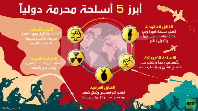 أبرز 5 أسلحة محرمة دوليا