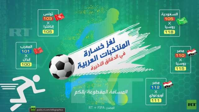 لغز خسارة المنتخبات العربية