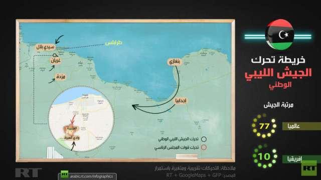 خريطة تحرك الجيش الليبي الوطني
