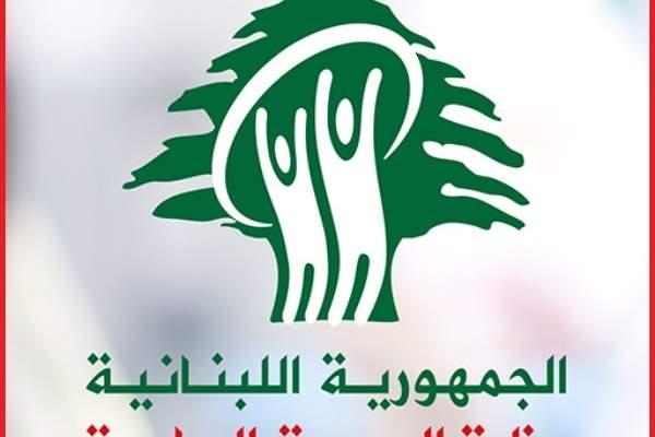وزارة الصحة: 4166 إصابة و21 حالة وفاة بكورونا في لبنان