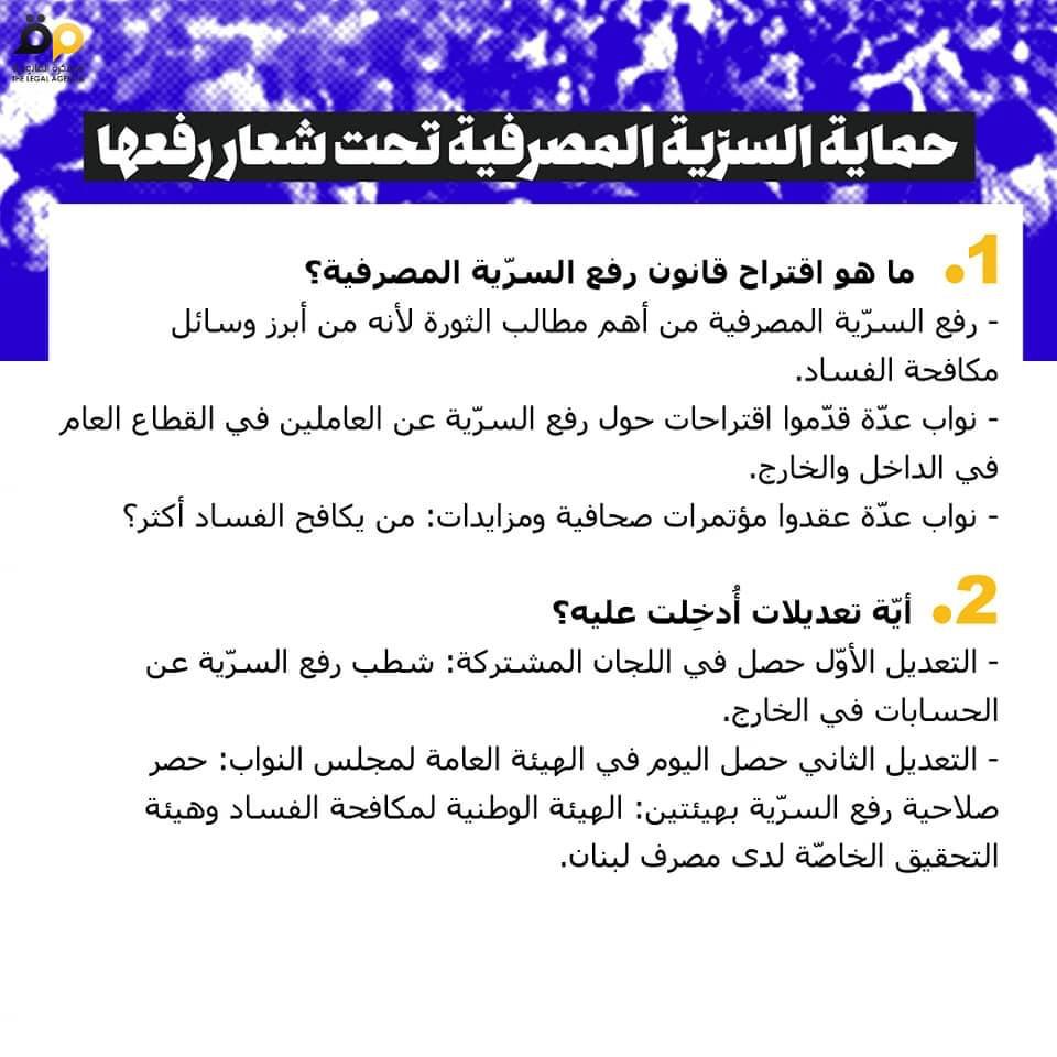حماية السرية المصرفية تحت شعار رفعها