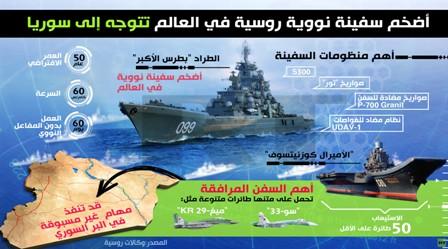 أضخم سفينة نووية في العالم تتوجه إلى سوريا