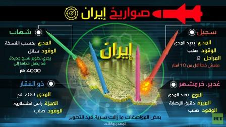 صواريخ إيران - إنفوغرافيك