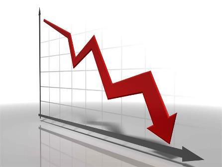 تراجع القطاعات الاقتصادية ينعكس تراجعاً في الأسواق والنشاط المالي
