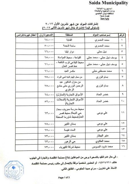 تسعيرة إشتراكات المولدات في صيدا عن شهر تشرين الأول تتراوح بين 50 ألف  و75 ألف ليرة.
