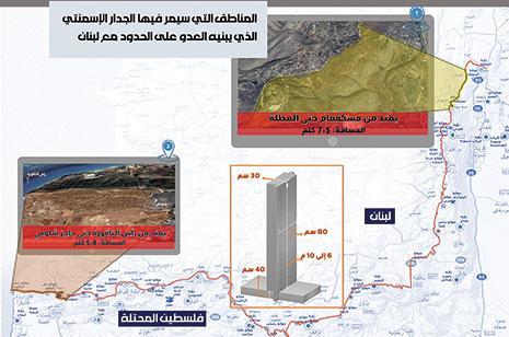 حزب الله يستخفّ بالجدار الإسمنتي: سنتدفق نحو فلسطين