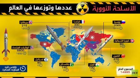 الأسلحة النووية: عددها وتوزعها في العالم